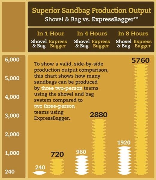 expressbagger-highoutput copy
